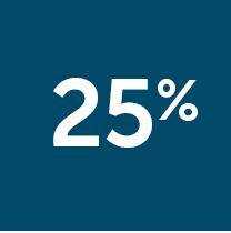 Получите скидку % на любую работу от компании Заочник Заочник Получить скидку 25% на любую курсовую дипломную или контрольную работу предельно просто Вам нужно просто написать менеджеру в чат сообщение скидка25 и